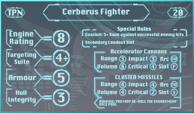 Cerberus Fighter data image TAROT front.