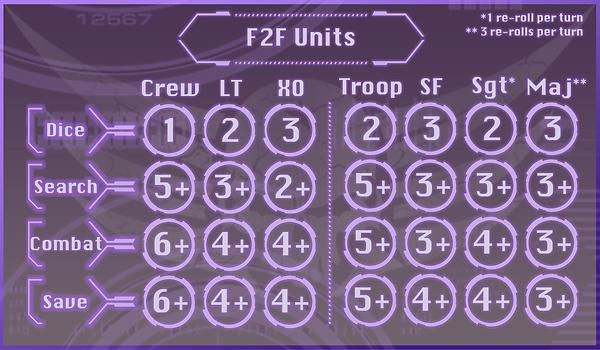 F2F profiles TAROT front.png