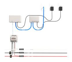 Sistemas de monitoreo y gestión