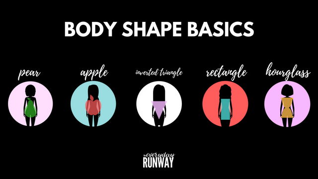 Body Shapes and What You Need to Know About Yours