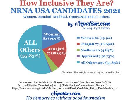 एनआरएनए अमेरिकाको उम्मेदवारी कति समावेशी? महिला १९.९ प्रतिशत, जनजाति १८.६, मधेसी४.८, युवापुस्ता खोई?
