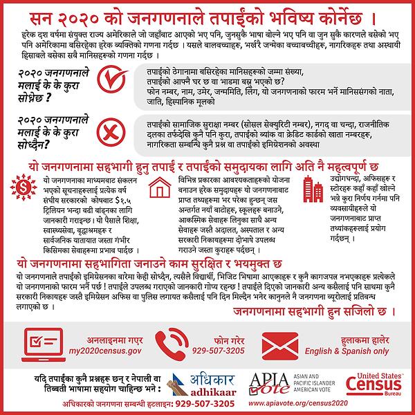 census_ads_Nepali2020004.png
