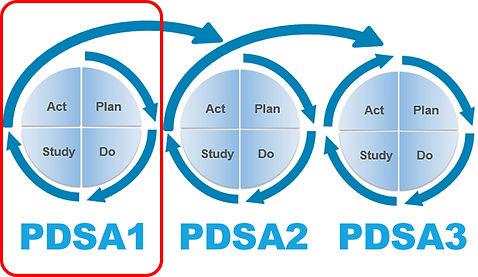 PDSAcycles.jpg