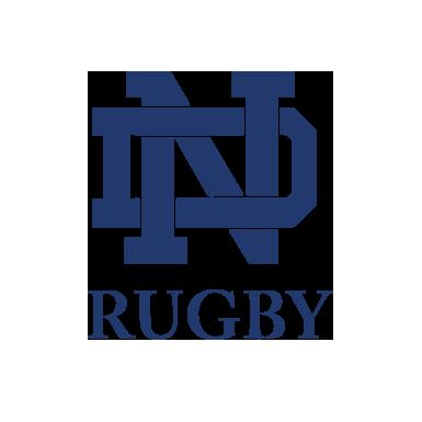 College Program Highlight: University of Notre Dame
