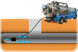 Travaux de curage des canalisations d'eaux usées