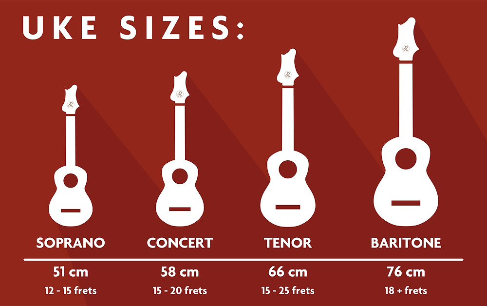 Common uke sizes diagram