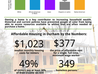 Affordable Housing in Durham