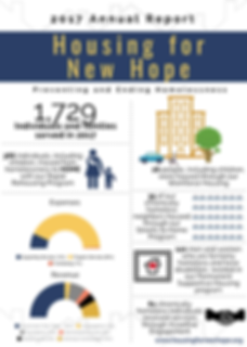 Housing for New Hope 2017 Annual Report