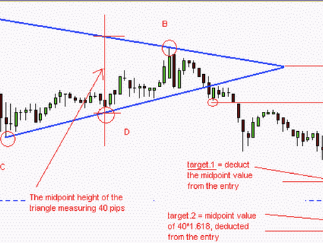 Trading Equilateral Triangles with Fibonacci