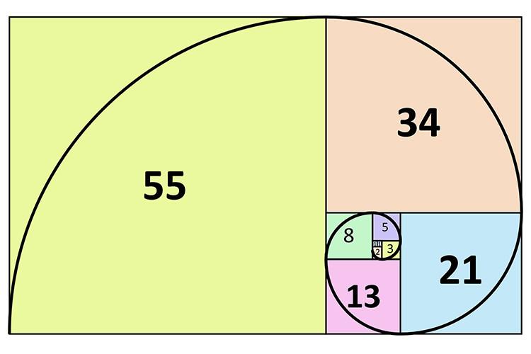 Golden Spiral of Fibonacci numbers fibonacci sequence
