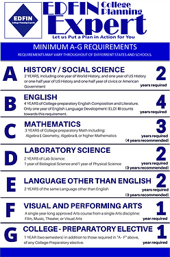 A-G Requirements | EDFIN College Prep | United States