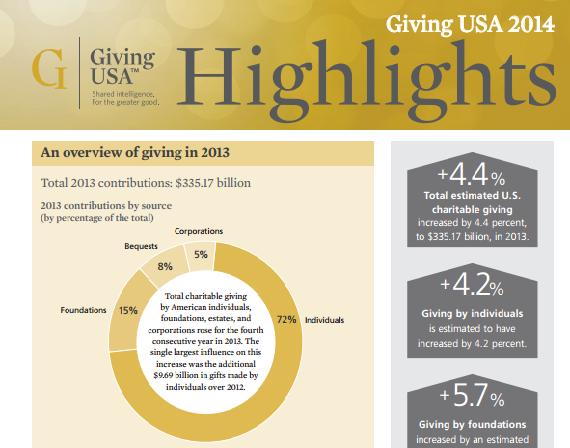 Donativos USA 2014.png