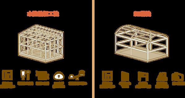 高技術_工法.png