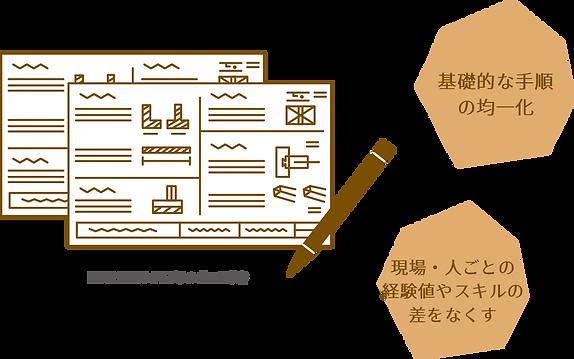 高品質_施工基準書.png