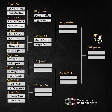 primera fase campionato.jpg