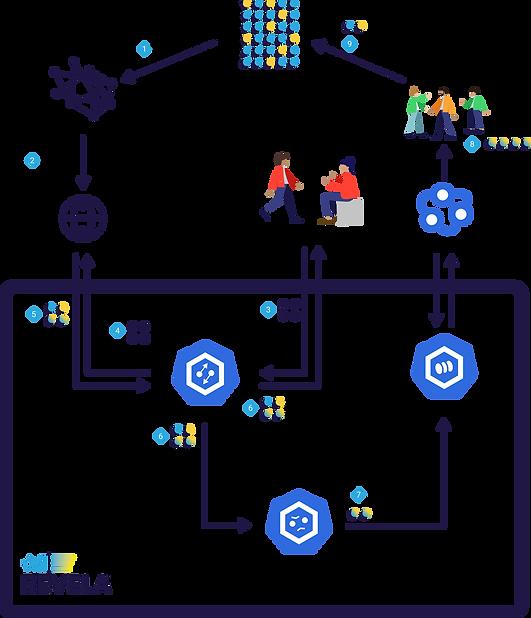 Platform Diagram.png