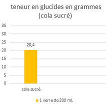 GLUCIDES 2.jpg