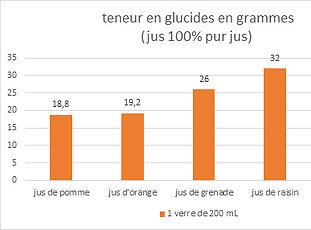 GLUCIDES.jpg