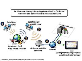 Geo localisation Quartix CLIADE Systems