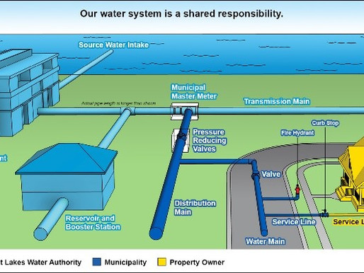 MUNICIPAL WATER SUPPLY SYSTEM