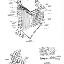 Wall and roof section details for restoration of the old village of Hatta