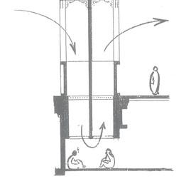 Windtower study