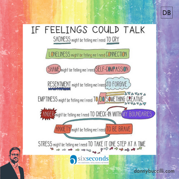If feelings could talk