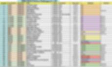 Catalogue A.jpg