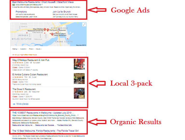 Google my business, Google Search, SEO, inbound traffic