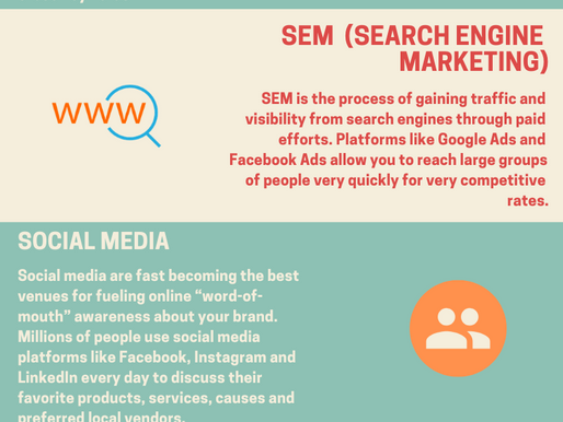 Digital Marketing Fundamentals Everyone Should Know