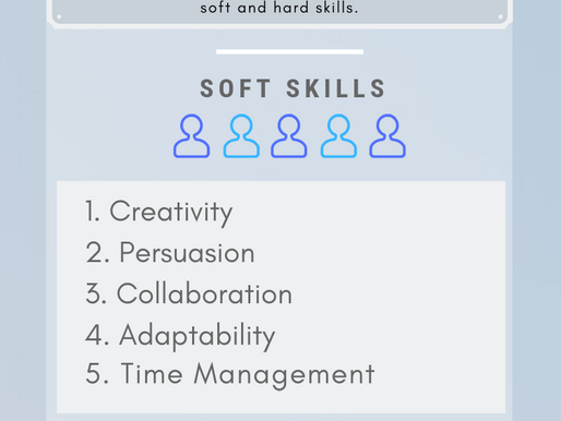 10 Most Sought After Skills In 2019