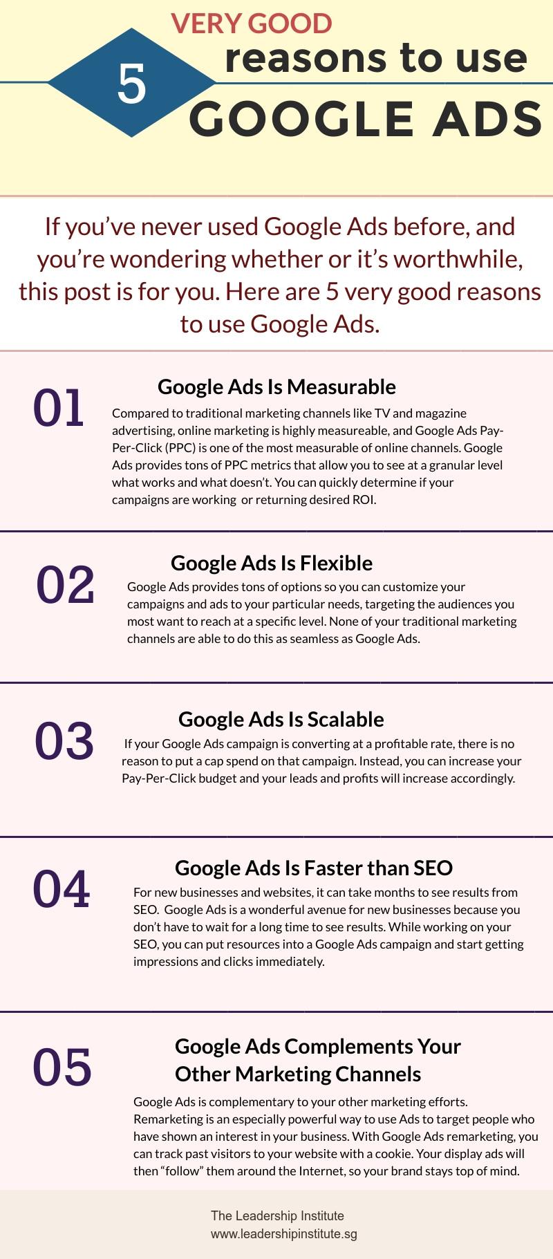 why use google ads