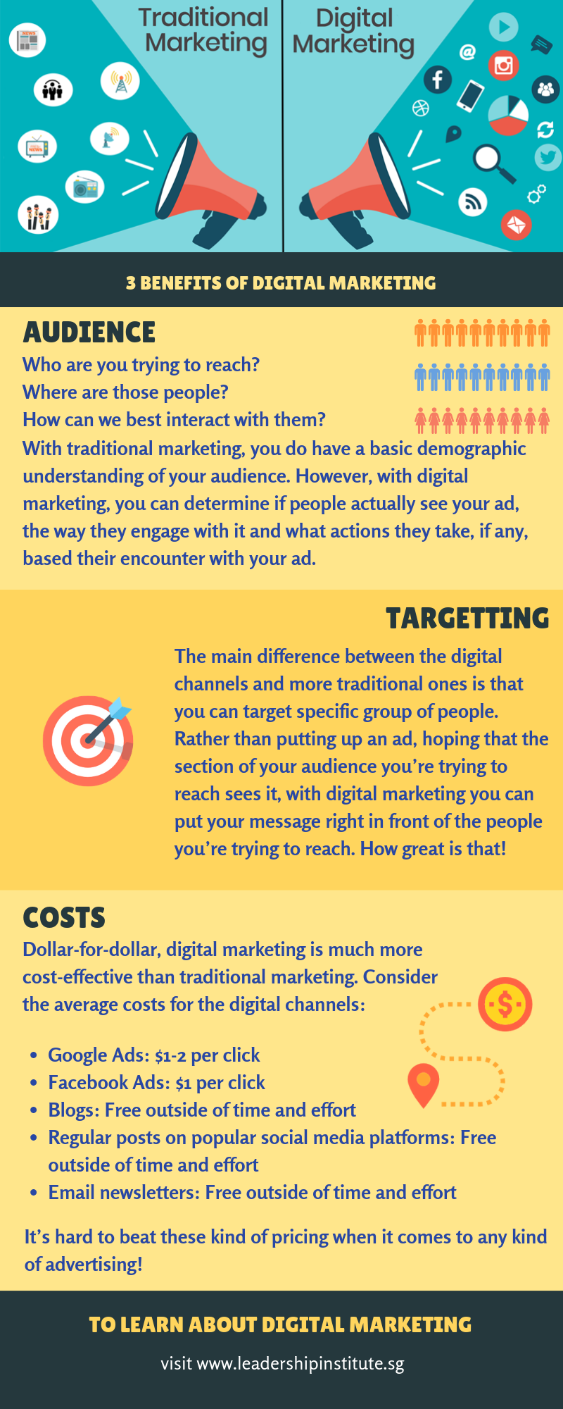 3 Benefits of Digital Marketing