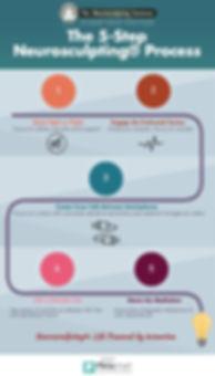 5-Step Infographic.jpeg