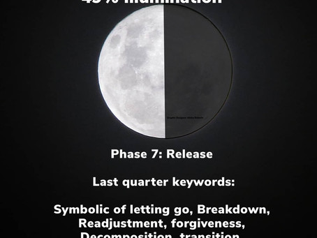 Last Quarter Moon Mindful Mentions & Crystals Insights