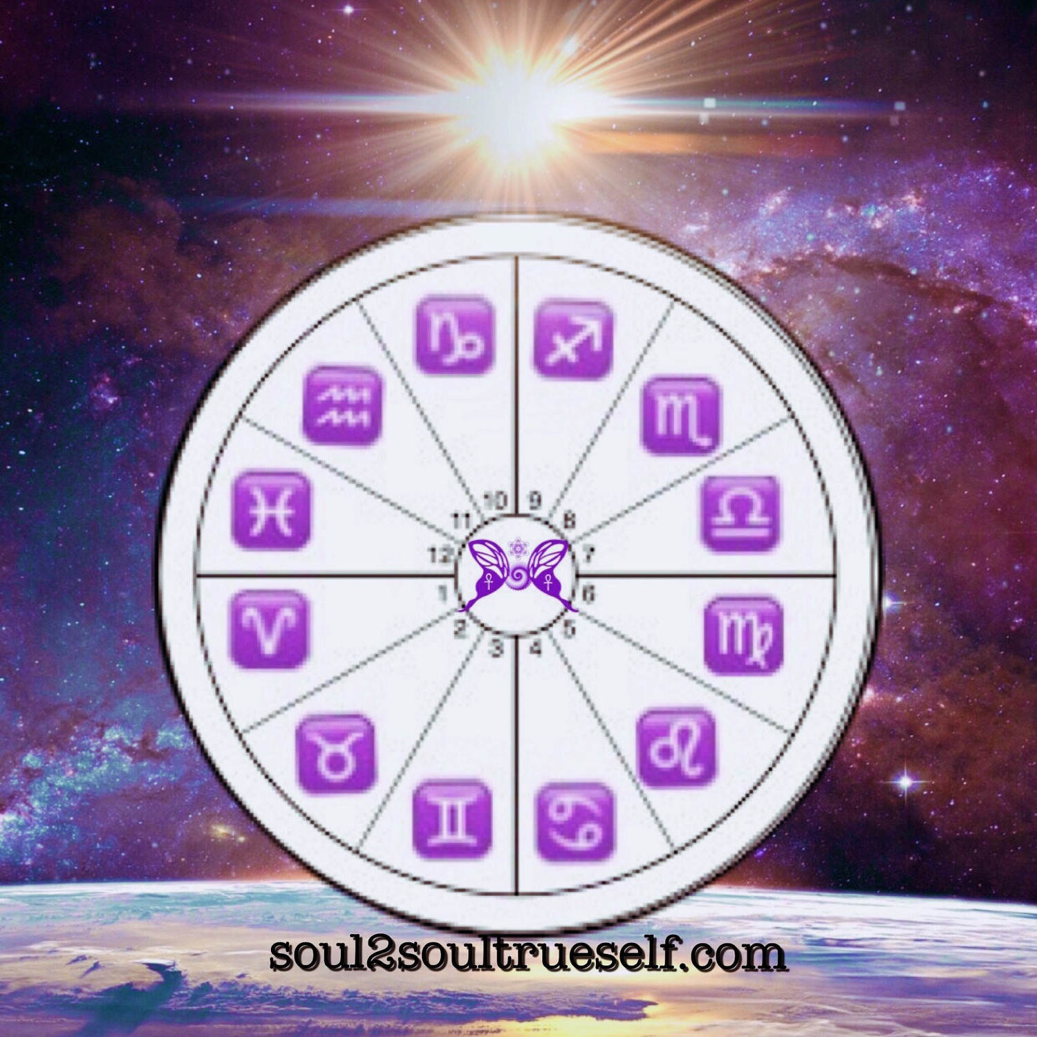 Expanded Natal Astro Chart ~ Email