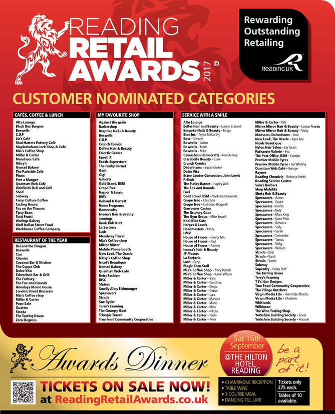 Reading Retail Awards 2017 Nominations