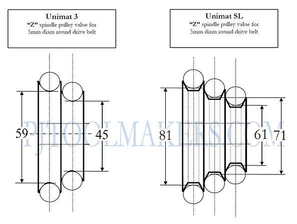 z value unimat pulleys.jpg