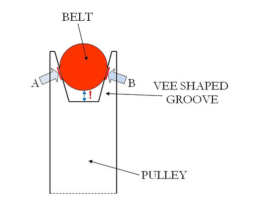 PULLEY AND BELT.jpg