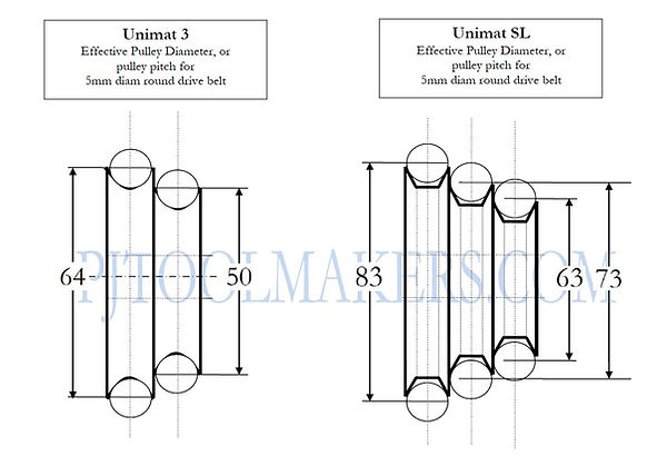 Unimat pulleys pitch.jpg