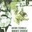 Thumbnail: Yvan Tourgueniev - Nature éternelle, humanité éphémère
