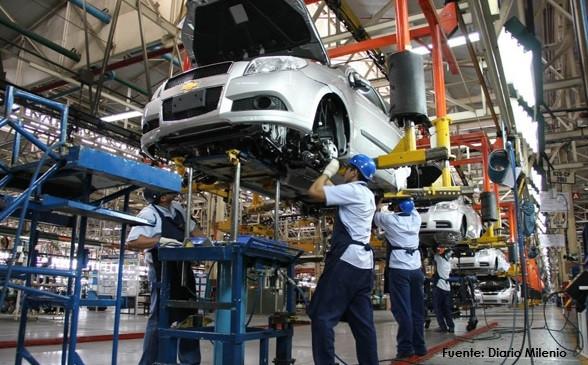 Competitividad y libre comercio en la industria automotriz mexicana
