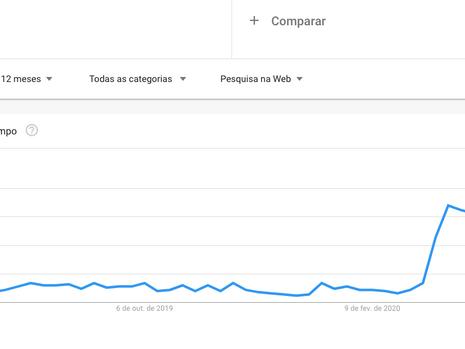 A História da Telemedicina no Brasil