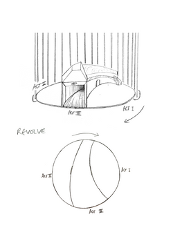 Sketch of the Revolve