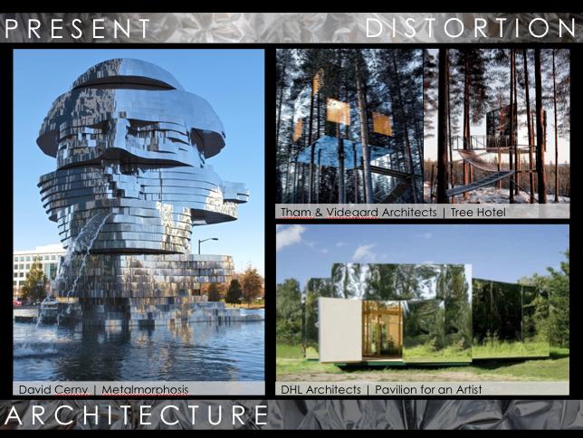 PRESENT ARCHITECTURE