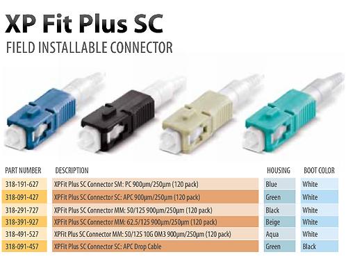 Senko Field Fiber Connector (no splice need)