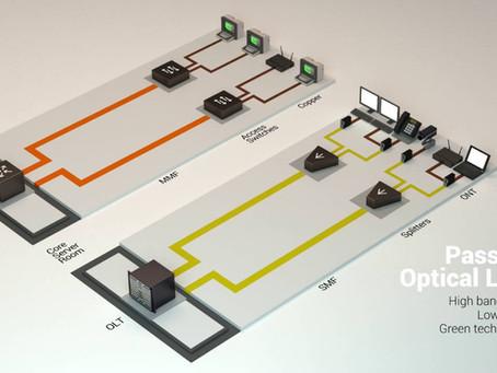 Passive Optical LAN vs. traditional copper-based LAN