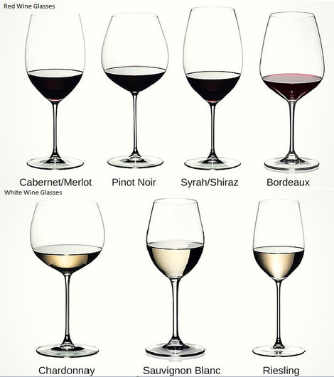 The right glass for the right wine