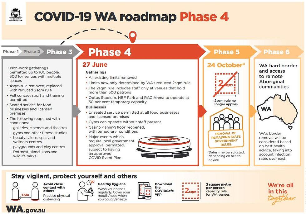 COVID Phase 4.JPG