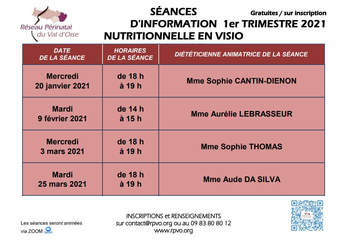 Séances d'information nutritionnelle